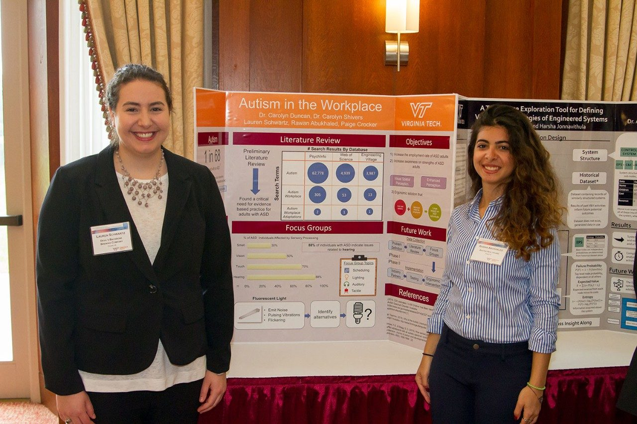 Lauren Schwartz (left) and Rawan Abukhaled